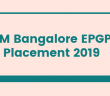 IIM B One Year MBA (EPGP) Placement 2019: Average Salary Rises to 26.28 LPA
